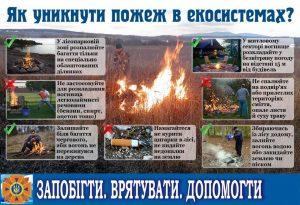 спалювання трави 2017