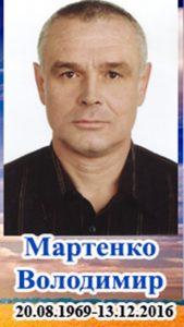 Мартенко