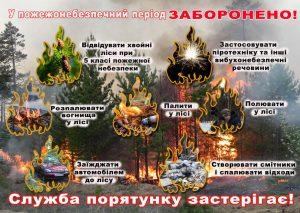 Листівка Пожежа ліс